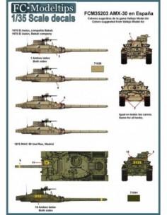 AMX-30 EN ESPAÑA
